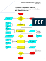 Diagrama de Flujo; Resistencia Al Fuego de Una Losa Mixta