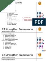 CR Framework Applications - Weakens