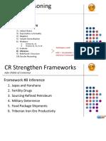 CR Framework Applications - Infer