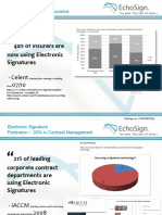 Electronic Signature Adoption in Insurance, Sales, Financial Services, and More
