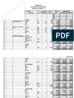 Anggaran Dana OSIS