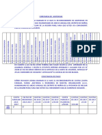 Practica 01 .Docx Geoestadistica