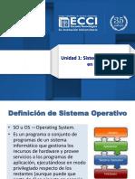 Unidad 1 Sistemas Operativos en Red