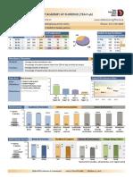 school profile ymla data