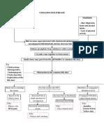 Choledocholithiasis PATHOPHYSIOLOGY