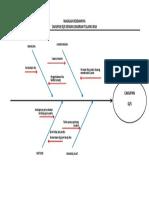 Diagram Tulang Ikan Ds