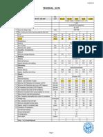 Datasheet_Ducab Cables - 3 & 4 Core