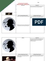 edsc304 emilypark guidednotes