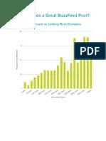 buzzfeed-analysis.pdf