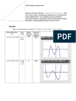 Investigating the Features of Polynomials - Online Version