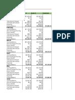 Sample Debt Repayment Schedule