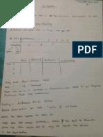 Class 9 Note by Nafia Apu