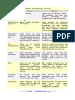 Beda Psikotes dan Psikometri.pdf
