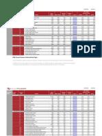 ninjatrader_futures_contract_details.pdf