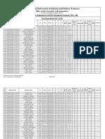 Final Merit List B.F.sc. 2017