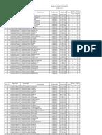 Data Per Tps Terbaru Croscek (Old)
