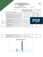 Informe Pedagogico Inicial 2 2017