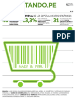 Exportacion 2015 - SIICEX