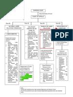 Slideserve.co.Uk-BOC 2015 Labor Law Reviewer (Final v2), 208 - 2396