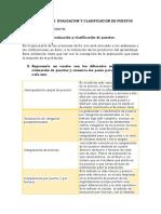 Asignacion Vii. Evaluacion y Clasificacion de Puestos