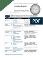 herramientas_colaborativas_en_linea.pdf