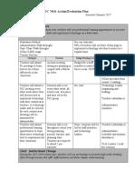 d  warzon action eval plan docx