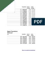 1-Egypt Population.xlsx