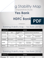 Banking Stability Map_Group 7_Yes Bank