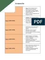 5-year professional development plan