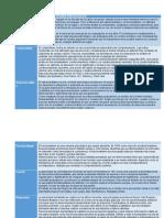 Principales Teorías Psicológicas (1)