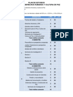 Plan de Estudios DD.hh