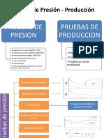 Pruebas de Presión - Producción.pptx