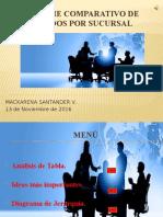 Mackarena Santander Proyectofinal