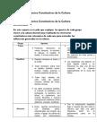 Unidad II Elementos Constitutivos de la Cultura Dominicana.docx