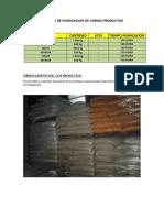 Informe de Fumigacion de Varios Productos