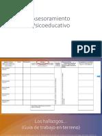 Pasos Para Practico Hallazgos Explicación Sintetica Objetivos y Estrategia