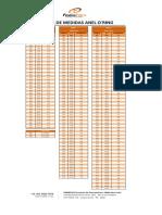 Famaflex - Tabela de Medidas de O'Rings.pdf
