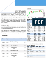Real Time Commodity Market Data and News