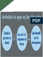 Activity Agua