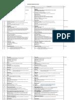 Form for Site Visit BN-12 (25!03!2014)