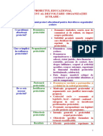 STRUCTURA proiect educational