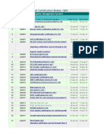 List of Certification Bodies