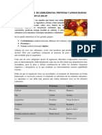 ALIMENTOS A BASE  DE CARBUIDRATOS.docx