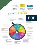 Proyecto +INCUVI · Universidad de Vigo