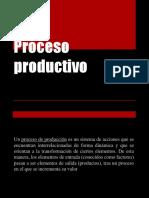 Factores de Produccion