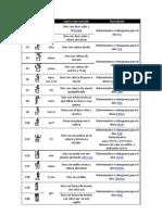 Lista de Gardimer Grupo C
