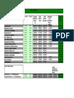 Tabla Salarial negociada para trabajadores/as de Prevención/Extinción de incendios Foresales de CLM. Publicada en Julio de 2010
