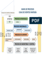 MAPA DE PROCESOS  4.doc