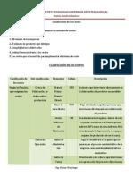 2_Clasificación_Costos