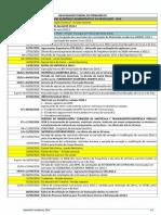 Calendário acadêmico UFPE - 2016